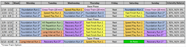 80-20 Schedule
