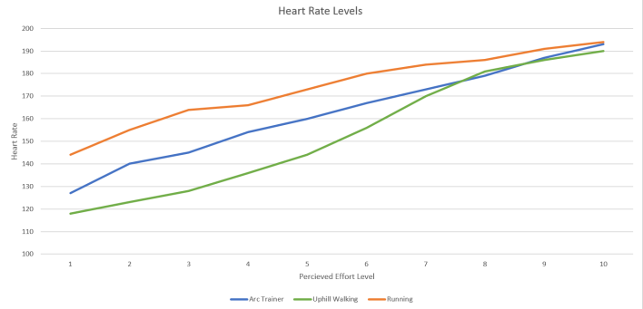 Heart Rate Graph2
